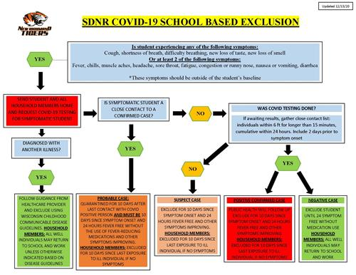 SDNR COVID-19 School Based Exclusion